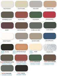 Miramac Metals Color Chart Metal Color Chart