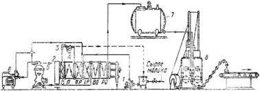 Курсовая работа Линия производства пастеризованного молока   4 Автоматический возвратный клапан 5 Сепаратор нормализатор очиститель 6 Гомогенизатор 7 Резервуар для пастеризованного молока 8 Машина