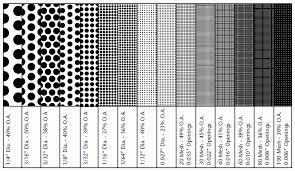 Test Sieves Size Chart Coarse Fine Sieve Micro Test