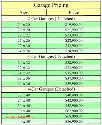 garage size chart overhead garage door sizes luxury garage size chart trendy the best clopay garage garage size chart