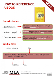 028 Research Paper Cite Website Using Mla Format Step Version