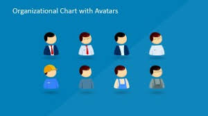 Animated Organizational Chart Powerpoint Organizational Chart With Avatars Slidemodel