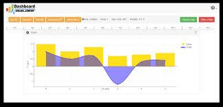 Online Chart Builder Online Dashboard Builder Free Online Sofware For Dashboard