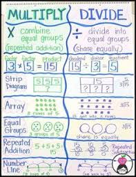 Balancing Beads Chart Equal Tire Balancing Beads Chart Unique 3554 Best Learning