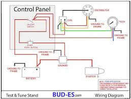 chevy engine stand wiring diagram chevy auto wiring diagram wiring an engine start stand up wiring wiring diagrams on chevy engine stand wiring diagram