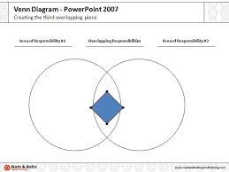 How To Do A Venn Diagram In Powerpoint