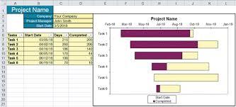Gantt Chart Template For Excel Gantt Chart Software