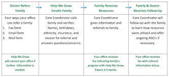 Health Care Providers Help Me Grow Help Me Grow Alabama