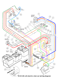 1997 club car ds battery wiring diagram for 48 volts 48 volt golf Club Car Golf Cart Wiring Diagram 36 Volt ezgo solenoid wiring diagram 36 volt ez go electric golf cart 1997 club car ds battery 36 volt club car golf cart wiring diagram