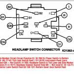 mustang diagrams fuse identification, wiring schematics, repair 1989 mustang turn signal wiring diagram at Mustang Headlight Switch Wiring Diagram