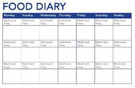 Nhs Cholesterol Chart Diabetes Diet Plan Nhs
