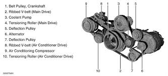 diagram bmw d serpentine belt fixya thanks for using a 4 thumbs rating is appreciated for answering your question