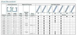 Aluminum Channel Chart Standard Aluminum Channel Sizes Escortla Info