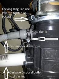 another problem you might encounter is drips or leaks most drips or leaks can be traced to the inlets or the of the garbage disposer