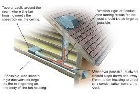 bathroom exhaust fans are meant to carry the moisture filled air up through the attic and outside of the home via a duct that extends to the roof
