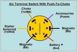 bayliner trophy wiring diagram wiring diagrams