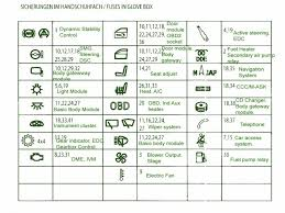 2007 bmw 328i fuse box diagram elegant bmw e83 engine diagram wiring 2007 bmw 328i fuse box diagram new 2009 bmw x5 fuses diagram wiring diagrams schematics of