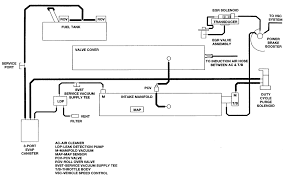 wiring diagram dodge neon wiring diagrams and schematics wiring diagram 1995 dodge dakota diagrams and schematics
