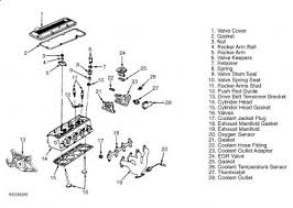 2005 chevy bu timing chain replacement wiring diagram for chevrolet cavalier 2 0 engine diagram likewise 2001 saab 9 3 thermostat location as well 2005