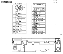 toyota stereo wiring diagram wiring diagrams toyota stereo wiring diagram