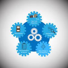 Design Patterns For Test Automation Framework How To Build A Test Automation Framework That Will Be Used