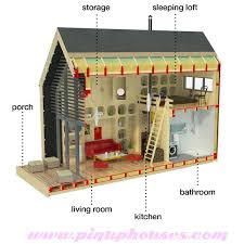 diy cabin plans with loft section