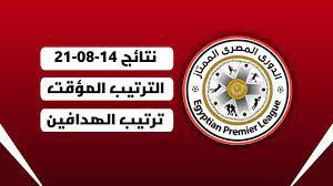 نتائج و ترتيب الدوري المصري 2021 اليوم 14-08-2021 - ترتيب الهدافين - YouTube
