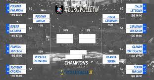Europei M.: La programmazione televisiva dei Quarti di finale