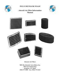 Polyurethane Foam Aircraft Air Filter
