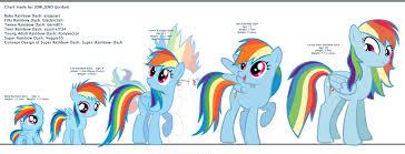 Pony Height Chart Dashie Growth My Little Pony Friendship Is Magic Know