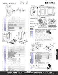 land rover discovery fuse box diagram land image discovery ii electrical switches and relay rovers north on land rover discovery 3 fuse box diagram