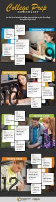 best ideas about high school students high the student analyzes factors influencing career choices the student is expected to a evaluate interests abilities and personal priorities related to