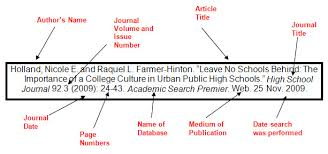 How to Cite an Interview in MLA Format  with Sample Citations  Purdue OWL