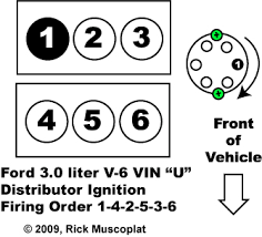 3 0 v6 ford firing order ricks auto repair advice ford 3 0l v 6 firing order and diagram ignition wiring diagram car