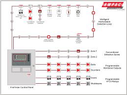 fire alarm wiring diagram pdf wiring diagram fire alarm wiring diagram schematic at Fire Systems Wiring