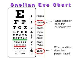 California Dmv Eye Chart Ca Dmv License Renewal Vision Test Telegraph