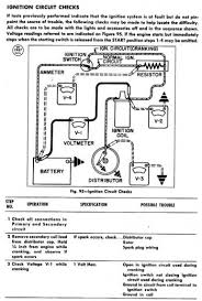 2014 car wiring diagram page 319 ignition circuit checks for the 1956 chevrolet passenger cars