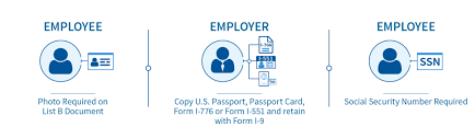 Existing New Form I-9 Employees On Verifying amp;