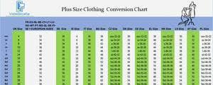Plus Size Chart Conversion European Size Chart Best