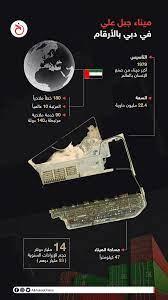 """إنفوجرافيك.. ميناء """"جبل علي"""" في دبي بالأرقام"""