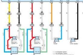 toyota tundra radio wiring diagram wiring diagram 2010 toyota tundra stereo wiring diagram 2016 toyota tundra radio wiring diagram