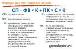 Скачать Реформа пенсионной системы РФ курсовая Реформа пенсионной системы рф 2016 курсовая подробнее