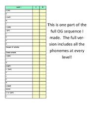 Orton Gillingham Sequence Chart Orton Gillingham Sequence All Phoneme Card Deck And
