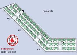 Budweiser Roof Deck Fenway Seating Chart Fenway Park Bar Stool Seats