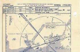 Original Istanbul Airport Map Dash 6 Range Instrument