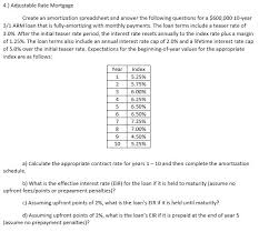 Arm Amortization Schedule Using Excel Create An Amortization Spreadsheet An