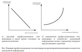 Стратегический менеджмент в условиях неопределенности внешней  1
