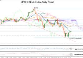 Nikkei 225 Stock Index Japan 225 Stalls Downtrend At 15
