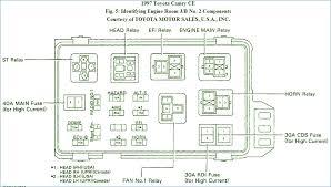 1997 toyota camry interior fuse diagram wiring diagram list 1997 camry fuse box wiring diagram today 1997 toyota camry interior fuse diagram