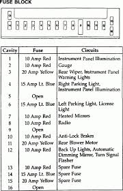 fuse box chrysler voyager 2005 wiring diagram mega 2005 chrysler town country fuse box diagram wiring diagram paper 2000 chrysler town and country fuse
